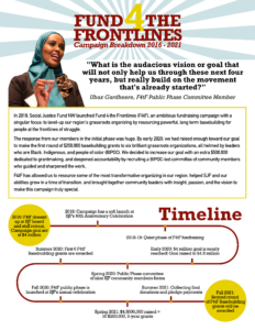 Image of one pager breaking down the Fund 4 the Fronlines campaign. Text includes origins of the campaign and a timeline. Text is available below.