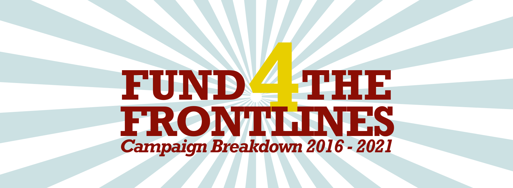 Rectangular banner with a light blue background of radiating rays. Text in the middle reads Fund 4 the Frontlines Campaign Breakdown 2016-2021